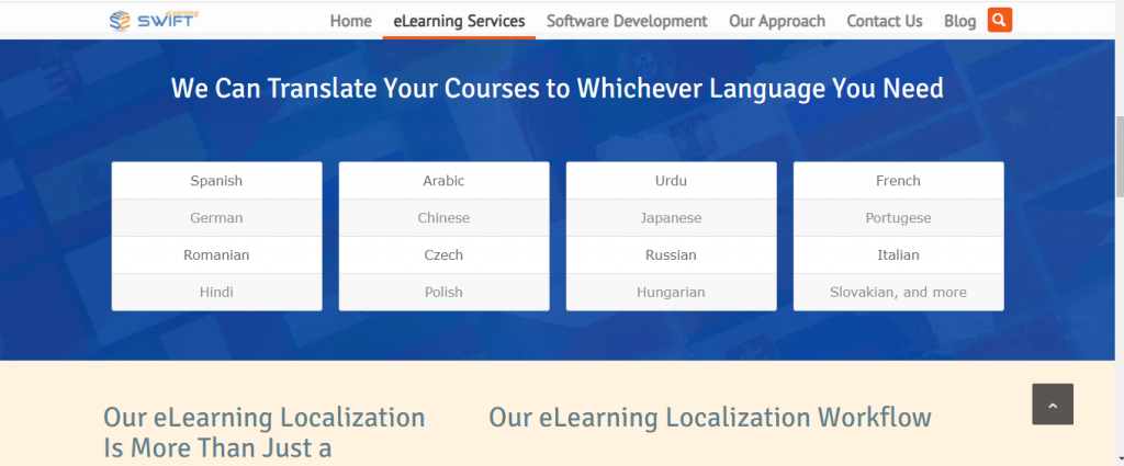 Best Translation Services - Swift Elearning services